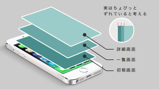 ios7-design