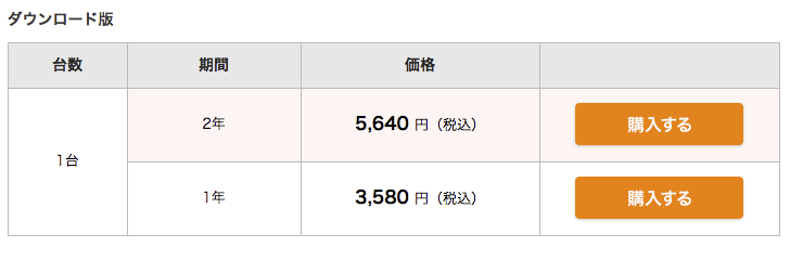 Mac版の価格