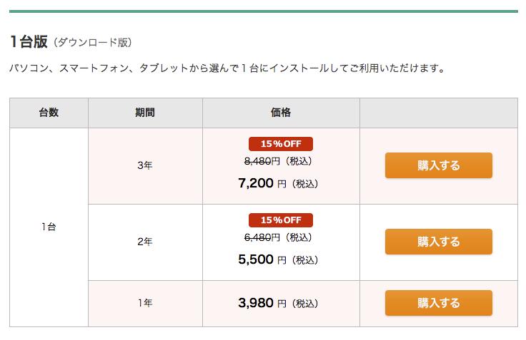マリチプラットフォーム版の価格